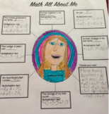 Multiplication All about me!