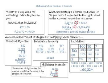 Multiplication Anchor Chart