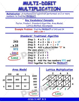 Multiplication Anchor Chart and Interactive Notebook Version
