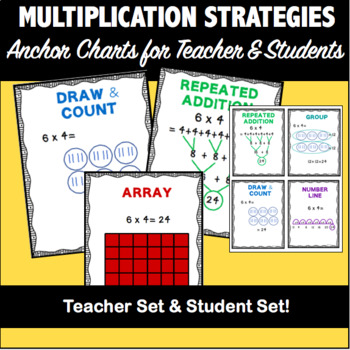 Multiplication Anchor Charts By Ms Vs Toolbox Tpt