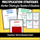Multiplication: Anchor Charts