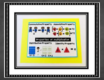 Multiplication Anchor Charts Bulletin Board in English & Spanish