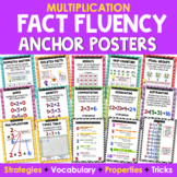 Multiplication Strategies, Properties, and Tricks Posters