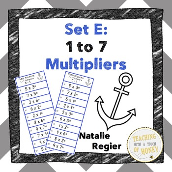 Multiplication Anchors Set E: 1 to 7 Multipliers