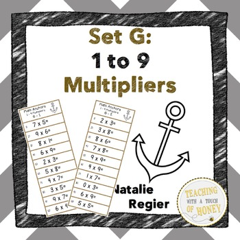 Multiplication Anchors Set G: 1 to 9 Multipliers