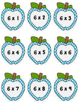 Multiplication Apples