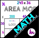 Whole Number Multiplication Area Model Anchor Chart