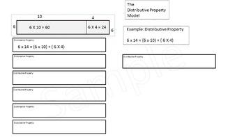 Multiplication Area Model Scroll