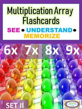 Multiplication Array Cards for Concept, Understanding, and