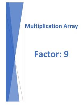 Multiplication Array Model by Factor