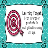 3rd Grade Multiplication Array and Repeated Addition Multiplications PPT 3.OA.1