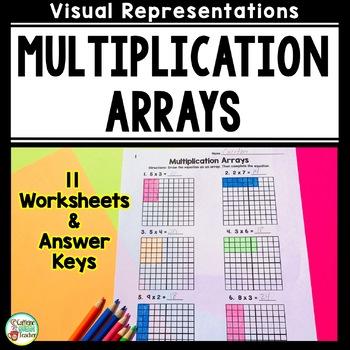 Multiplication Arrays Worksheets For Beginning Multiplication