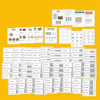Multiplication Arrays Groups Facts Common Core