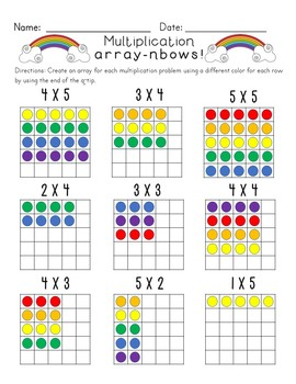 Multiplication Arrays Rainbows - EDITABLE by Jeanne Corbett | TpT