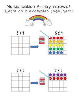 Multiplication Arrays Rainbows - EDITABLE