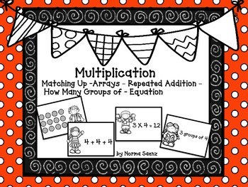 Multiplication-  Arrays, Repeated Addition, Groups Of, Equation
