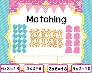 Array Multiplication Smartboard