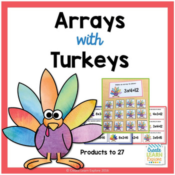 Multiplication Arrays Turkeys and Repeated Addition