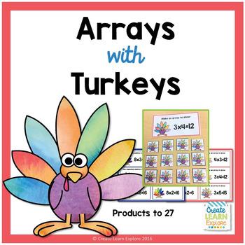 Multiplication Arrays Turkeys and Repeated Addition