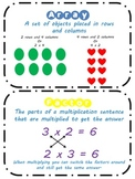 Multiplication Arrays using 'The Ants Go Marching'