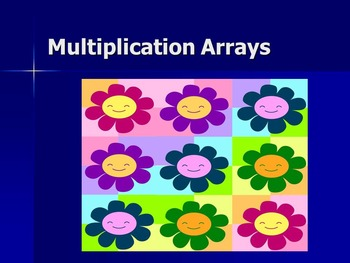 Multiplication Arrays/Repeated Addition