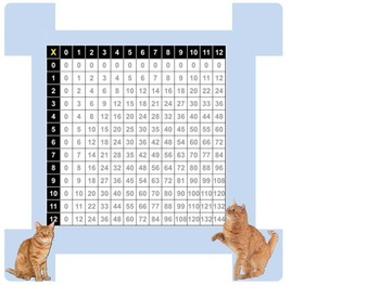 Multiplication Assistant (Cats)