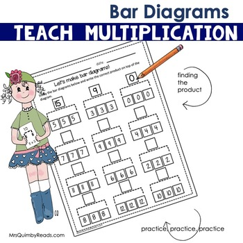 Multiplication - Bar Diagrams - Math Strategy