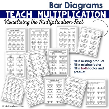 Multiplication | Bar Diagrams | Math Strategy