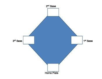 Multiplication Baseball