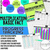 Multiplication Basic Fact- Progress Monitoring Data Set