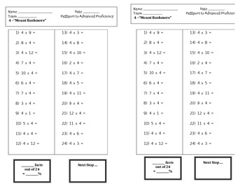 Multiplication Basic Facts Assessments 2-12 Fluency Practice