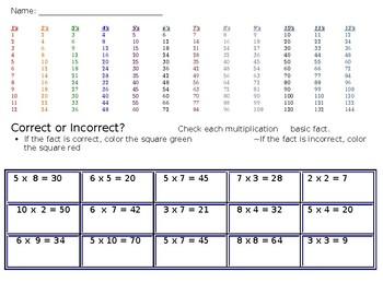 Multiplication Basic Facts Correct Incorrect