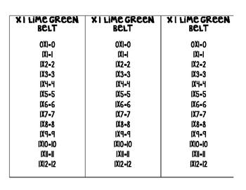 Multiplication Belt x1