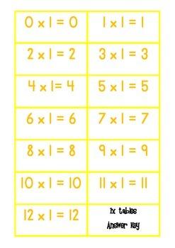 Multiplication Bingo FREEBIE (1x tables)