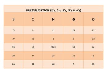 Multiplication Bingo To Six