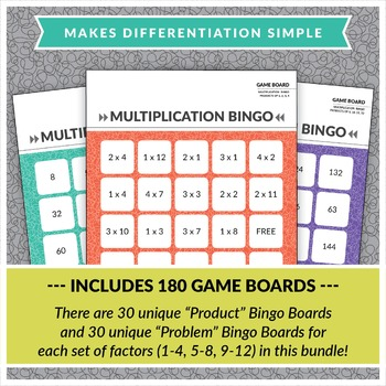 Multiplication Bingo: Bundle (Math Facts of 1-12)