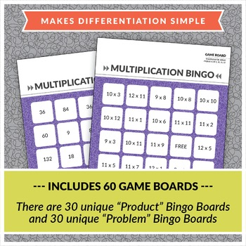 Multiplication Bingo: Factors of 9-12