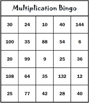photograph regarding Multiplication Bingo Printable named Multiplication Bingo: Multiplication Truth Teach, Multiplication Recreation