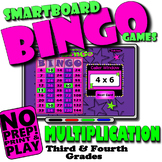 Multiplication Bingo with Interactive Whiteboard Option