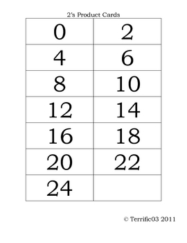 Multiplication Black-Out: 2's - 4's