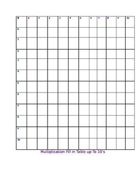 Multiplication Blank Table