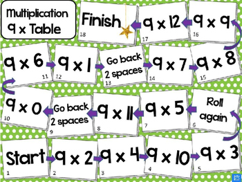 Multiplication Board Game 9 x Table