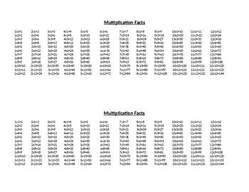 Multiplication Bookmark Math Facts half sheet