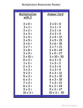 Multiplication Bookmarker Pocket