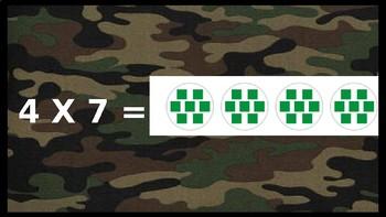 Multiplication Boot Camp Mini Lesson