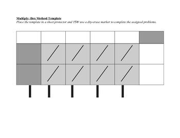 Multiplication Box Method Tempate