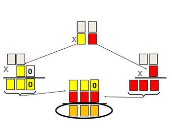 Multiplication - Break it apart method