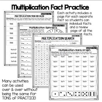 Multiplication Bundle