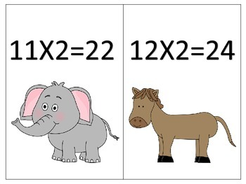 Multiplication Bundle--Printables Galore for the Twos through the Nines