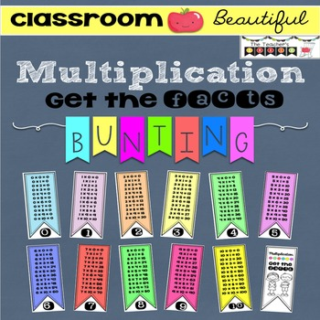 Multiplication Bunting